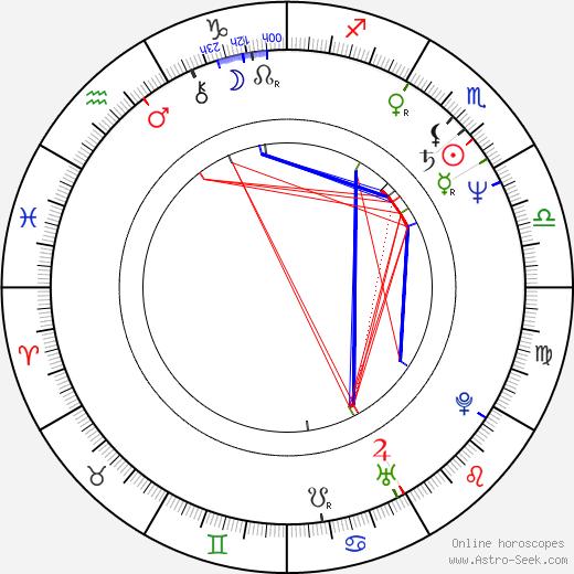 Miroslav Lekič tema natale, oroscopo, Miroslav Lekič oroscopi gratuiti, astrologia