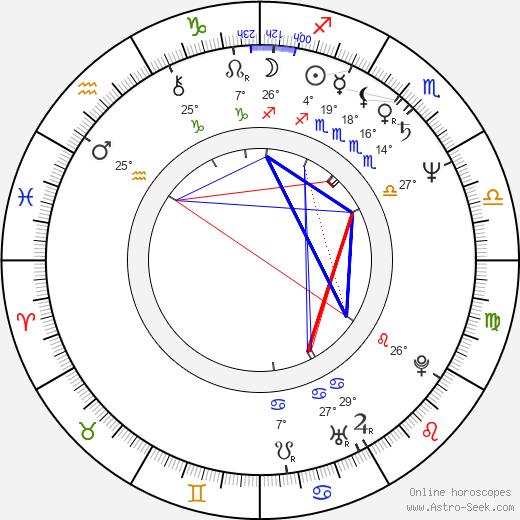 Patricia McPherson birth chart, biography, wikipedia 2018, 2019