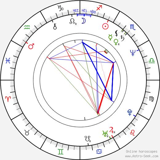 Patricia McPherson astro natal birth chart, Patricia McPherson horoscope, astrology
