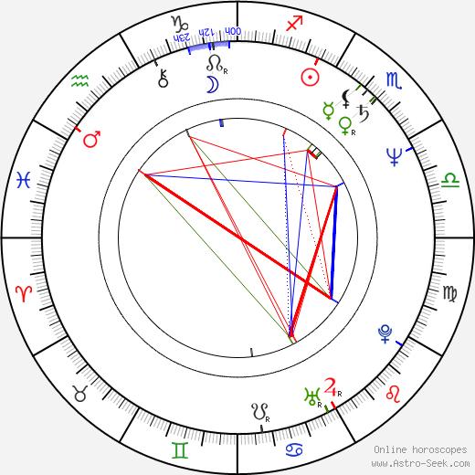 Stefan Reck astro natal birth chart, Stefan Reck horoscope, astrology