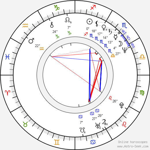 Sujin Kim birth chart, biography, wikipedia 2019, 2020