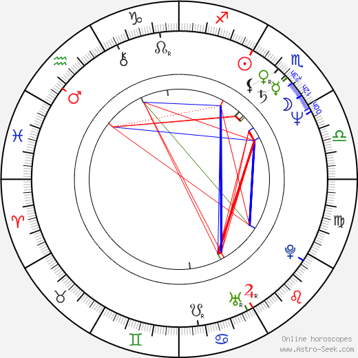 Sujin Kim astro natal birth chart, Sujin Kim horoscope, astrology