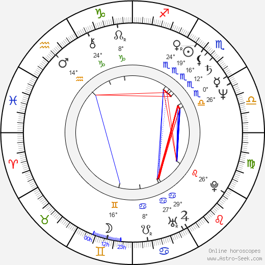 Yuriy Kara birth chart, biography, wikipedia 2019, 2020