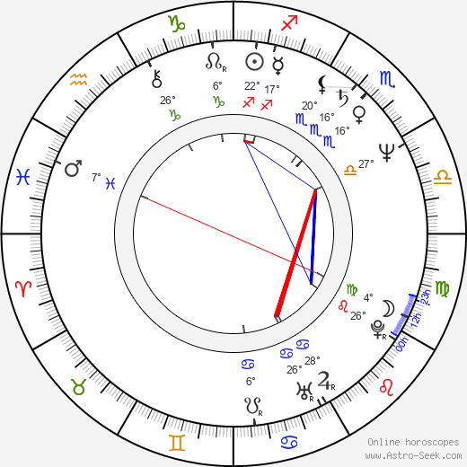 Alex Cox birth chart, biography, wikipedia 2017, 2018