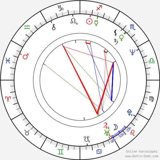 Alois Ditrich tema natale, oroscopo, Alois Ditrich oroscopi gratuiti, astrologia