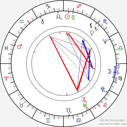 Barbara Moss astro natal birth chart, Barbara Moss horoscope, astrology