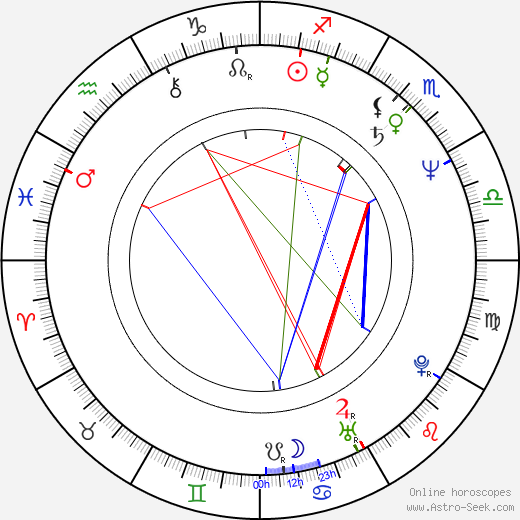 Elizângela astro natal birth chart, Elizângela horoscope, astrology