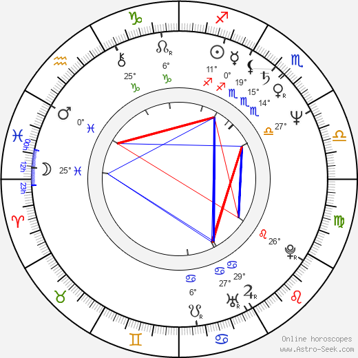 Gregory Hlady birth chart, biography, wikipedia 2019, 2020
