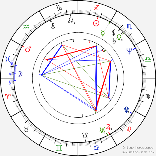Gregory Hlady astro natal birth chart, Gregory Hlady horoscope, astrology