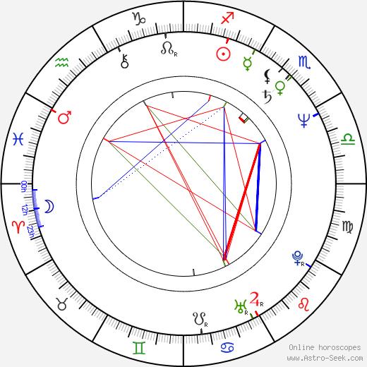 Hanif Kureishi astro natal birth chart, Hanif Kureishi horoscope, astrology