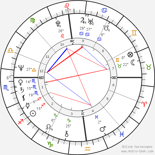 Harold Koh birth chart, biography, wikipedia 2019, 2020