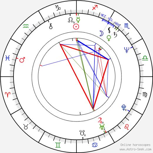 Hugh Quarshie astro natal birth chart, Hugh Quarshie horoscope, astrology