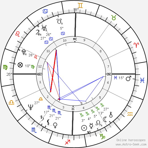Jeff Little birth chart, biography, wikipedia 2018, 2019