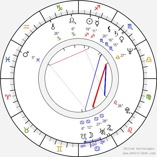 Jermaine Jackson birth chart, biography, wikipedia 2020, 2021