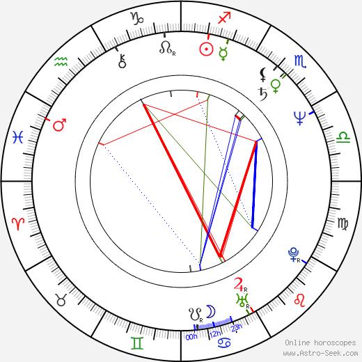Jermaine Jackson birth chart, Jermaine Jackson astro natal horoscope, astrology