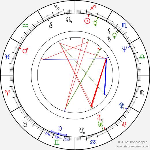 John Paragon astro natal birth chart, John Paragon horoscope, astrology