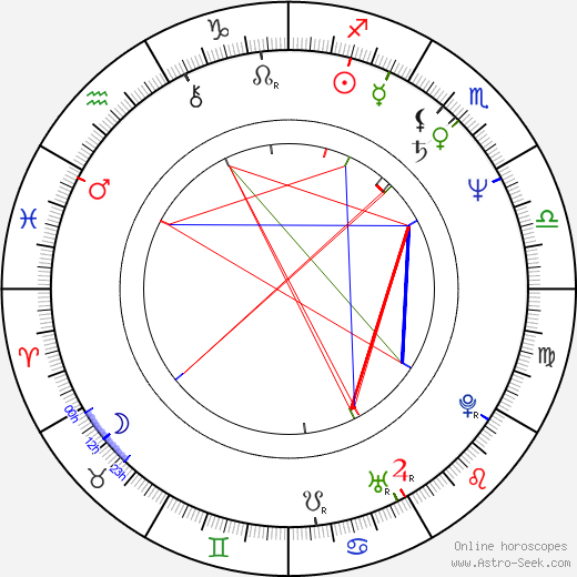 Julie Halston birth chart, Julie Halston astro natal horoscope, astrology
