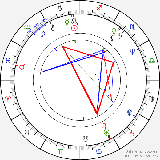 Lawrence Cheng astro natal birth chart, Lawrence Cheng horoscope, astrology