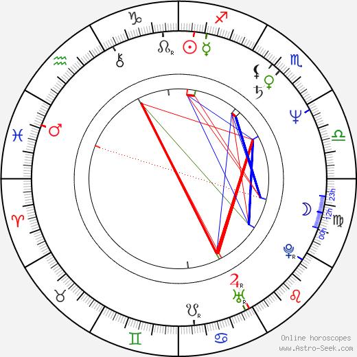 Marco Frisina birth chart, Marco Frisina astro natal horoscope, astrology