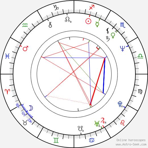 Marek Serafiński tema natale, oroscopo, Marek Serafiński oroscopi gratuiti, astrologia