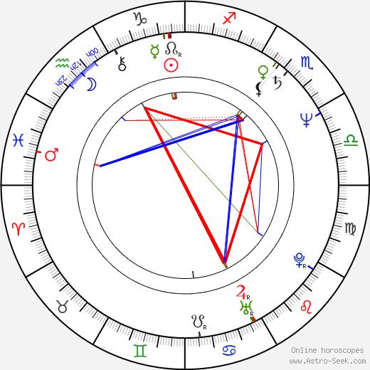 Michal Weigel horoscope, astrology, astro natal chart