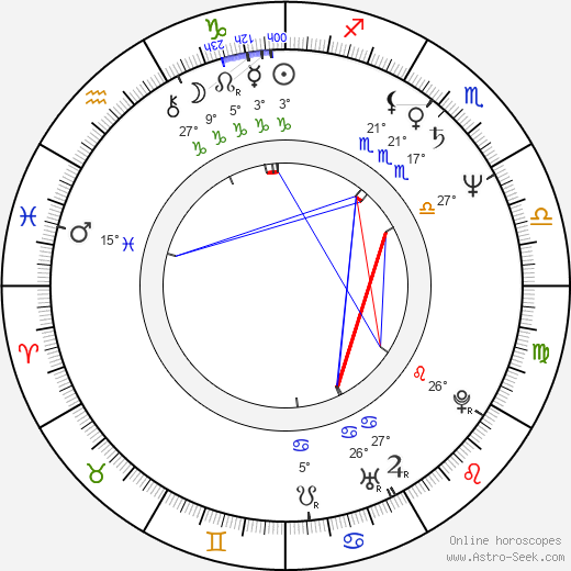 Norm Hunter birth chart, biography, wikipedia 2018, 2019