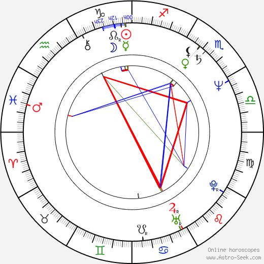 Norm Hunter astro natal birth chart, Norm Hunter horoscope, astrology
