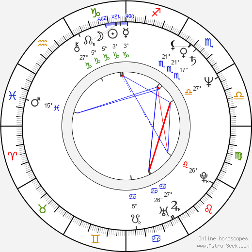 Robin Campbell birth chart, biography, wikipedia 2018, 2019
