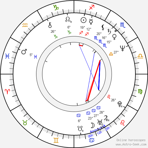 Roy Allen Smith birth chart, biography, wikipedia 2019, 2020