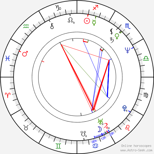 Roy Allen Smith birth chart, Roy Allen Smith astro natal horoscope, astrology