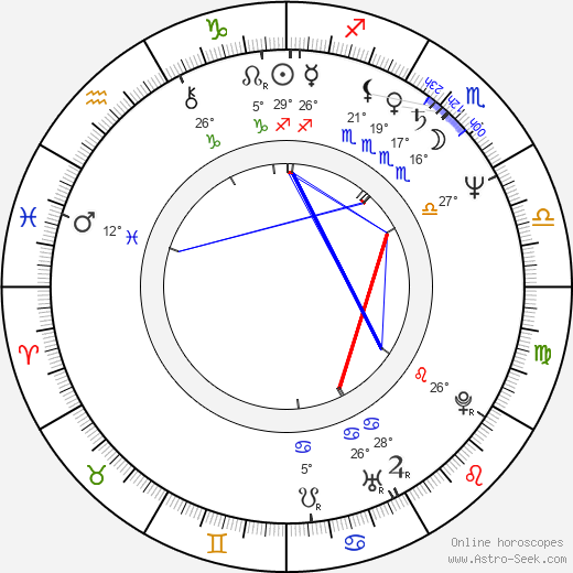 Silvio Bandinelli birth chart, biography, wikipedia 2020, 2021