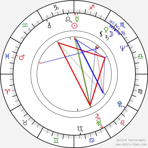 Silvio Bandinelli tema natale, oroscopo, Silvio Bandinelli oroscopi gratuiti, astrologia
