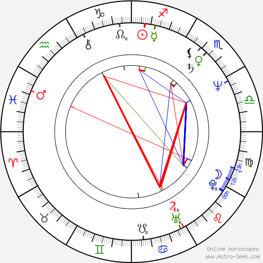 Zdeněk Zelenka astro natal birth chart, Zdeněk Zelenka horoscope, astrology