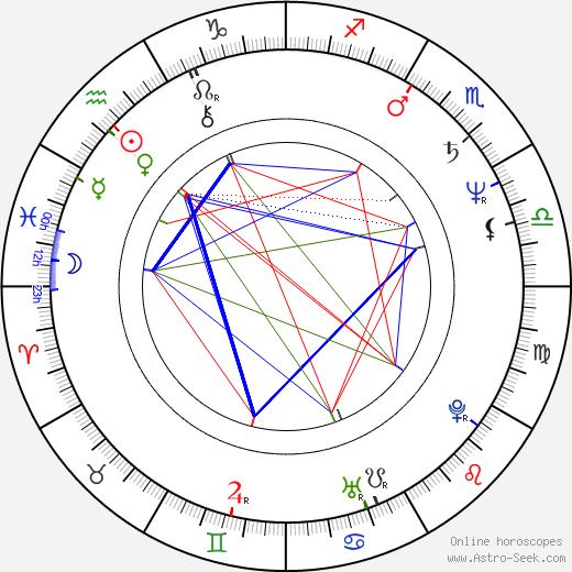 Aare Laanemets astro natal birth chart, Aare Laanemets horoscope, astrology