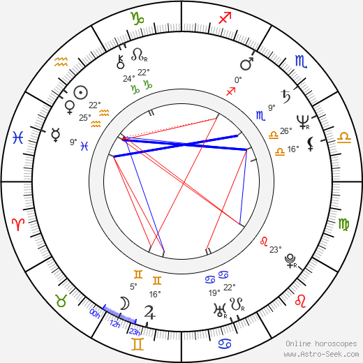 Aleksandr Korshunov birth chart, biography, wikipedia 2018, 2019
