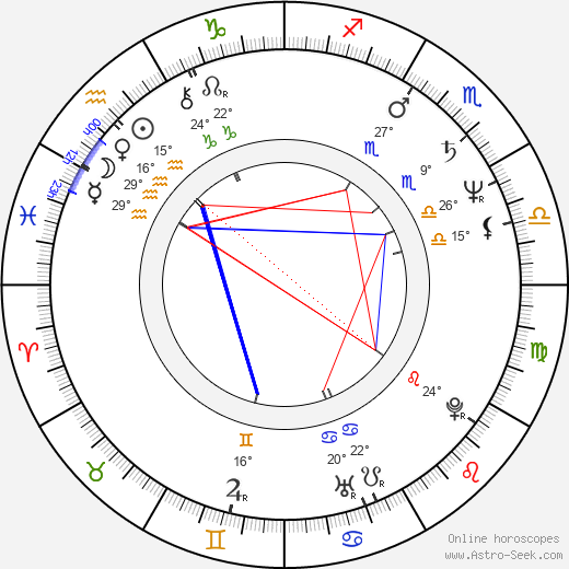 Bill Applebaum birth chart, biography, wikipedia 2019, 2020