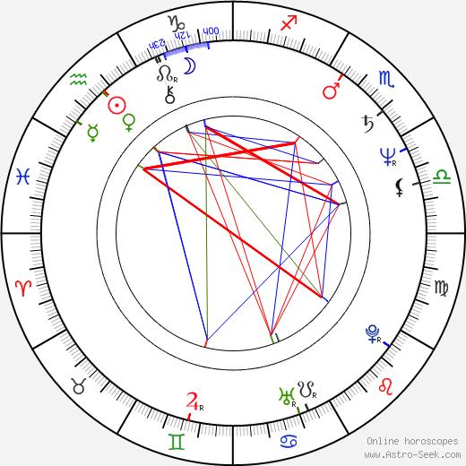 Bill Mumy astro natal birth chart, Bill Mumy horoscope, astrology
