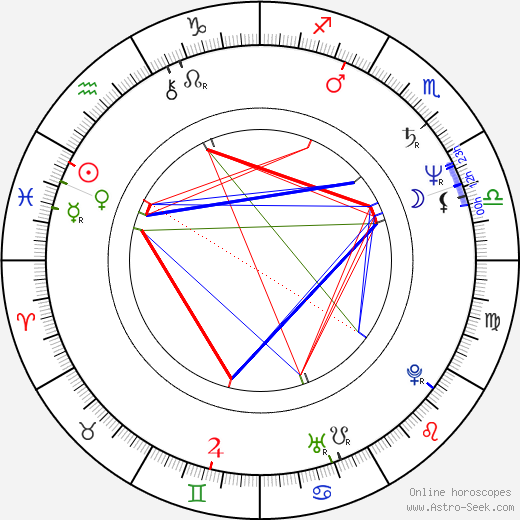 Chang-wan Kim astro natal birth chart, Chang-wan Kim horoscope, astrology
