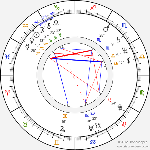 Christie Brinkley Birth Chart Horoscope Date Of Birth Astro