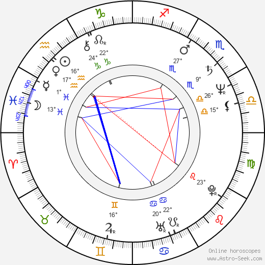 Cliff Martinez birth chart, biography, wikipedia 2019, 2020