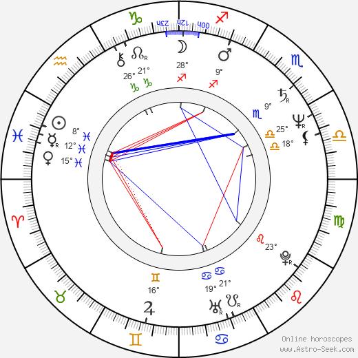JoAnn Falletta birth chart, biography, wikipedia 2019, 2020
