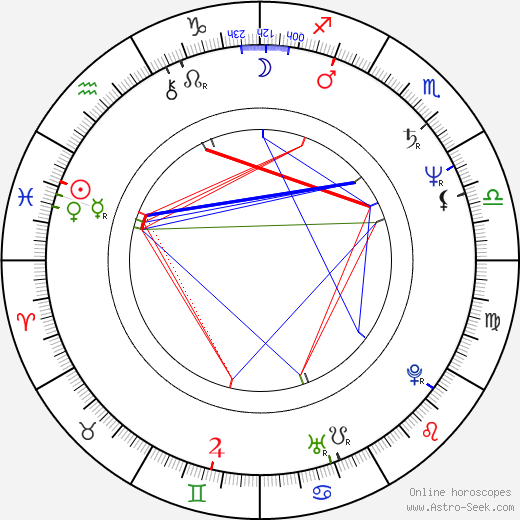 JoAnn Falletta astro natal birth chart, JoAnn Falletta horoscope, astrology