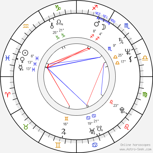 John Doe birth chart, biography, wikipedia 2019, 2020