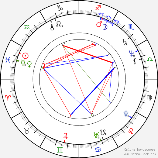 John Doe astro natal birth chart, John Doe horoscope, astrology