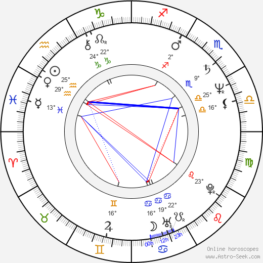Per Christian Ellefsen birth chart, biography, wikipedia 2019, 2020