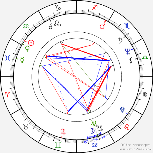 Per Christian Ellefsen astro natal birth chart, Per Christian Ellefsen horoscope, astrology