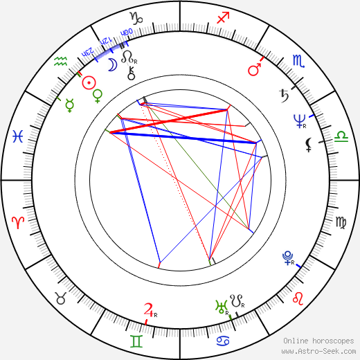 Wei Tung astro natal birth chart, Wei Tung horoscope, astrology