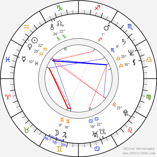 Wesley Strick birth chart, biography, wikipedia 2018, 2019