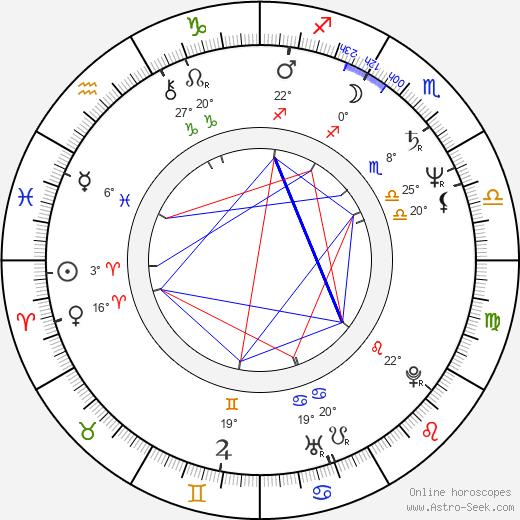 Ace Ross birth chart, biography, wikipedia 2018, 2019