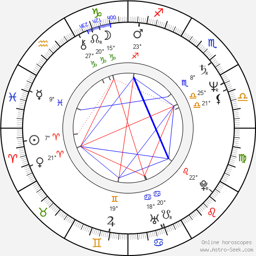 Adrian Severin birth chart, biography, wikipedia 2019, 2020